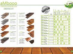 ambooo Terrassendiele - Katalog Übersicht